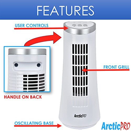 Arctic-Pro Mini Desk Tower Fan and Compact Size, Ultra-Quiet Operation, Convenient Handle, 75 of Oscillation for Circulation, inches, White