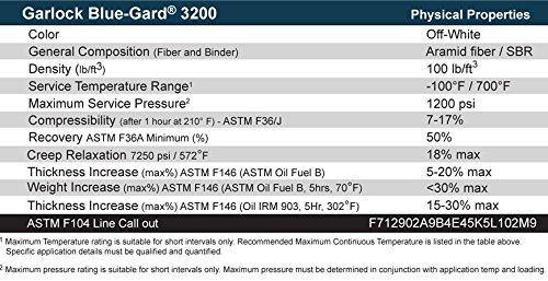 Garlock Blue-Gard 3200 - 1/8'' Thick - 30'' x 30'' Sheet