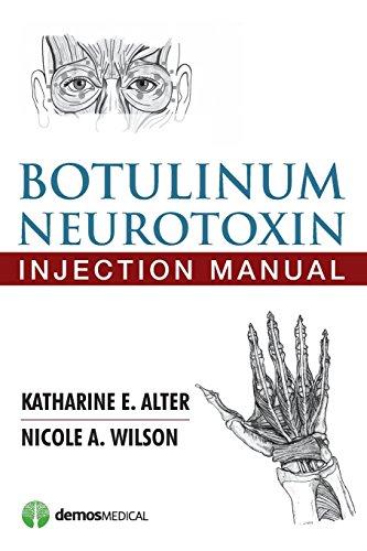 Botulinum Neurotoxin Injection Manual