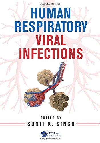 Human Respiratory Viral Infections