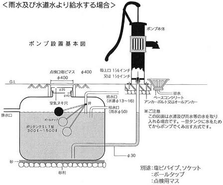 ジャービス商事 ポリタンク100リットル (SLT-100) 57002