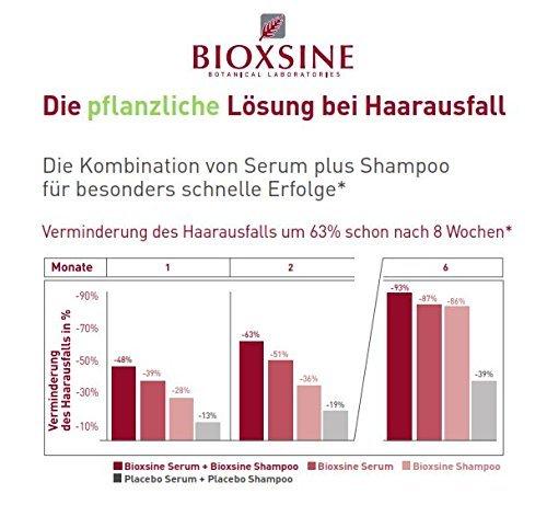 Champú para cabello normal y seco - contra la caída del cabello en hombres y mujeres | champú capilar a base de hierbas | acelerador del crecimiento del ...
