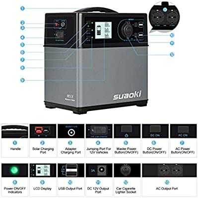 SUAOKI - 400Wh/120,000mAh Generador Portátil Solar, Cargador de ...