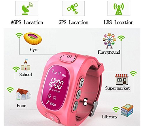 TURNMEON Kids Smart Watch for Children Smartwatch with SIM ...