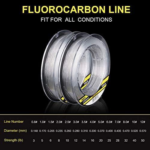 Hilo de pescar 100% fluorocarbono, 100 metros y formato invisible ...