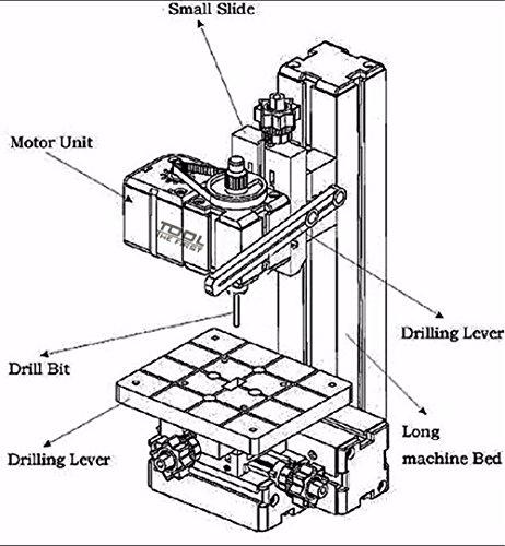 12 Volt 5 Rpm Motor