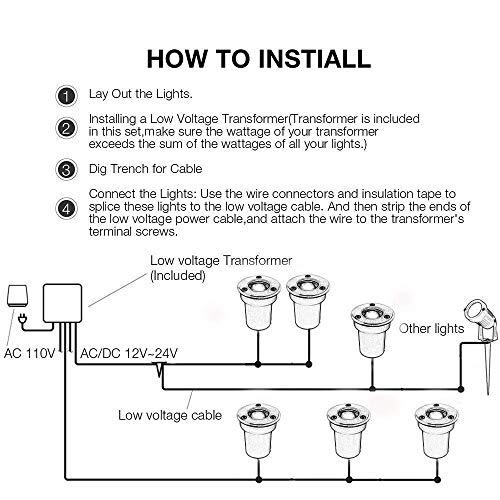 LED Landscape Lights, Sunriver 4W Low Voltage Well Lights IP67 Waterproof Outdoor In-ground High Bright Landscape Lights with Transformer 12V 24V Yard Spotlight (6 Pack, Warm White) by SUNRIVER (Image #8)