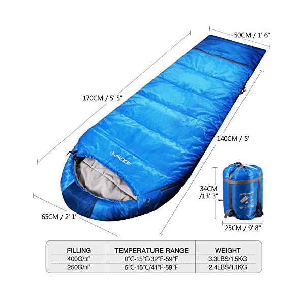 REDCAMP Kids Sleeping Bag for Camping, 32-77 Degree 3 Season Warm or Cold Weather Fit Boys, Girls & Teens Blue/Rose Red 5