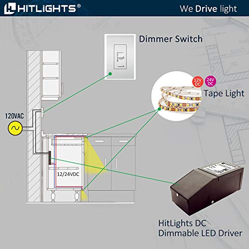 HitLights 100 Watt Dimmable Driver, Magnetic LED Driver - 110V AC-12V DC Transformer. Made in the USA. Compatible with Lutron and Leviton for LED Strip Lights, Constant Voltage LED by HitLights (Image #3)