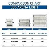 Hyperikon Pro LED Stadium Light, 1000W Outdoor