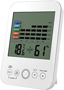 Oritronic Digital Hygrometer Indoor Thermometer Humidity Gauge Temperature Monitor with Alert for Home, Office, Greenhouse, White
