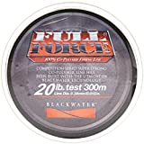 Blackwater Full Force Co-Polymer Fishing Line, 20-Pound Review