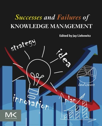 Successes and Failures of Knowledge Management