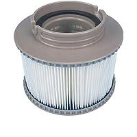 PERAGASHOP Intex Motor de Repuesto para Bomba de Arena 28644 11735
