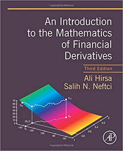 An Introduction to the Mathematics of Financial Derivatives, Third Edition