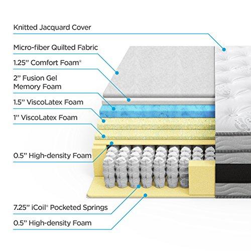 Zinus 14 Inch Gel-Infused Memory Foam Hybrid Mattress, Queen