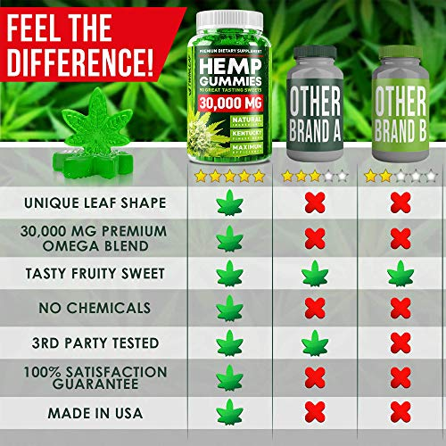 51mXosxGSuL - Hemp Gummies - 30000 MG - Premium Stress & Anxiety Relief - Made in USA - 100% Natural & Safe Oil Gummies - Mood Enhancer & Immune Support - Rich in Vitamins B, E & Omega 3 - 90 PCS