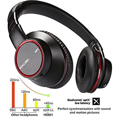Over-Ear Headphones,Bluetooth V4.2 Hi-Fi Stereo Wireless Headset Mixcder HD601 with aptX Low Latency and NFC ,15 Hours Long Play Time for iPhone/Android/Tablets/TV