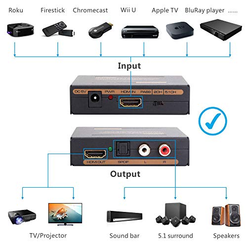 iArkPower HDMI Audio Extractor Splitter HDMI to HDMI + Optical