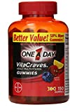 One-A-Day Vitacraves Regular Gummies, 150 ea (Pack of 9)
