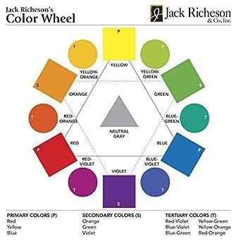 350c7a2e62 Amazon.com  Jack Richeson 499970 Color Wheel Chart