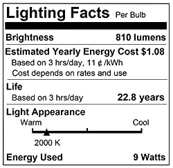 LOHAS A19 LED Sleep Aid Light Bulbs, E26 Base Porch Light, No Bule Light for Porch Party Bedroom Night Lights, Not Dimmable, 2 Pack