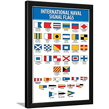 Amazon.com: Naval Signal Nautical Flags Transportation Print Poster ...