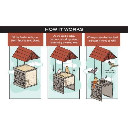 Wild Bird Feeder by Infinity Feeders for Patio, Backyard, Home & Garden w/5 lbs feeding capacity