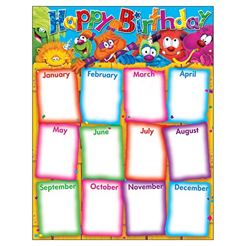 (Trend Enterprises T-38425BN 17 x 22 in. 6 Piece Happy Birthday Furry Friends Learning Chart)