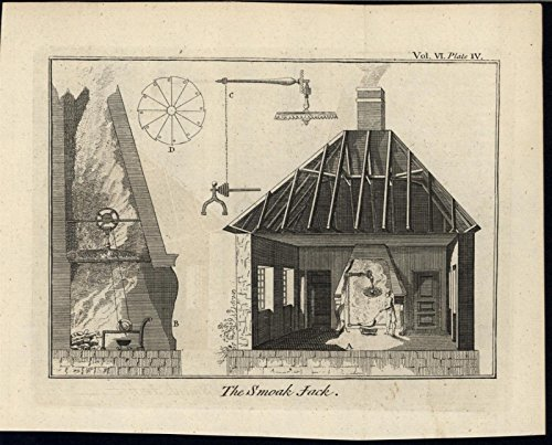 smoke-jack-hand-powered-extractor-fan-chimney-1748-antique-engraved-print