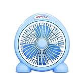 XUERUI Electric Fan Household Rotary Fan Desktop Offices Dormitory Mechanical Button Convenient Compact (Color : Blue)