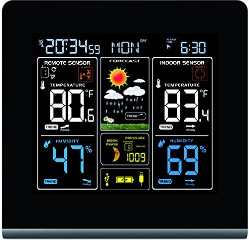 Thinkgizmos Wall-mountable Wireless Weather Station with Colour High Definition Display, USB Charging Port, Alarms, Weather Forecasting/Temperature Display and Alerts Plus 2 sensors - TG672 from