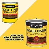 Minwax 70042444 Wood Finish Penetrating