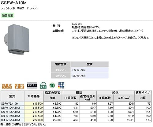 ユニックス 防音製品 ステンレス製 ベントキャップ SSFW175A3M 防音フード メッシュ 3メッシュ