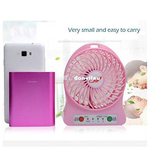 SL&LFJ Turbine Fan Air Conditioner,Mini Desk Air Conditioner Fan Personal Bladeless Quiet Portable Dehumidifier For Office,Dorm,Nightstand by SL&LFJ