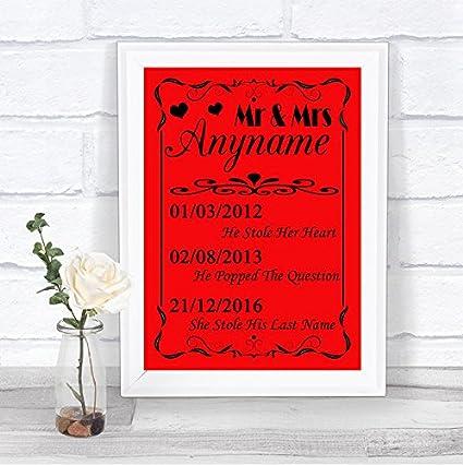 Cartel de boda personalizable con fechas especiales ...