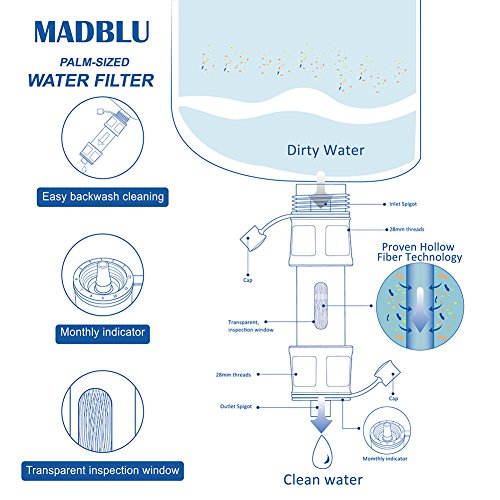 portable water filter diagram. Portable Water Filter Filtration Straw Purifier - 0.1micron Inline Gravity System Survival Kit For Camping, Hiking, Backpacking, Diagram N