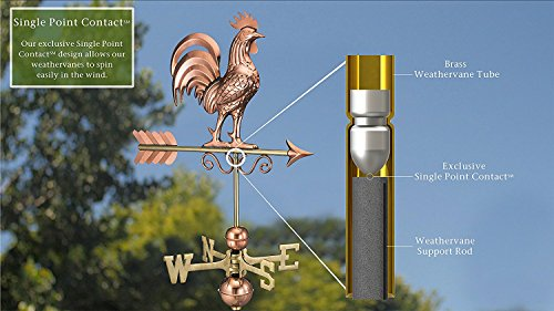 The 8 best weathervanes for roofs rooster
