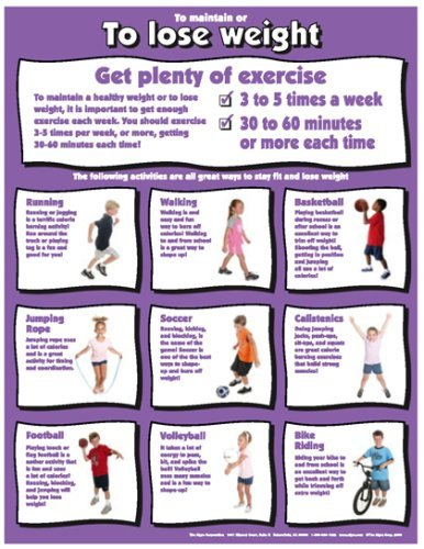 Amazon lose weight exercise 17 x 22 laminated poster home lose weight exercise 17quot x 22quot ccuart Image collections