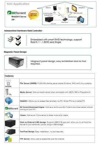 SEDNA - Gigabit NAS+USB 3 0 DAS HDD Enclosure (With