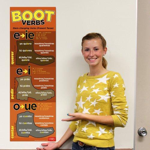 Boot Verbs Skinny Poster Spanish