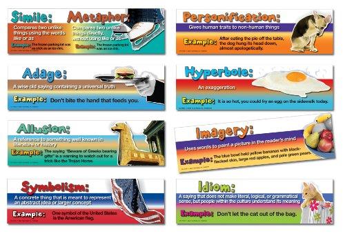 Carson Dellosa Mark Twain Figurative Language Bulletin Board Set (410057)