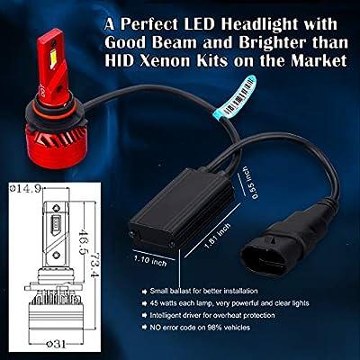 Alla Lighting Mini FL-BH 12500 Lumens Newest HB3 9005 LED Headlight Bulbs High Power 90W Xtreme Super Bright 6000K Xenon White DRL Lights Conversion Kits for Auto Cars, Trucks: Automotive
