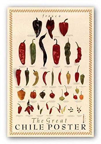 e Poster (fresh) by Mark Miller Art Print Poster 24x36 (Laminated Poster Art)
