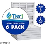 20x20x2 MERV 8 Filtrete Comparable Pleated Air Filter - 6PK