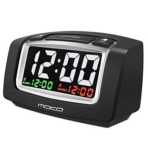 MoKo Large LCD Display Dual Alarm Clock with 2 USB