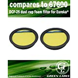 2 Pack For Eureka DCF-25 Allergen Dust Cup Foam Vacuum Filter (compares to 67600). Genuine Green Label product.