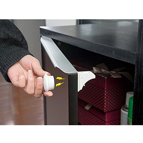 Drawer Amp Cabinet Lock Cam Locks With 11 16 In Diameter