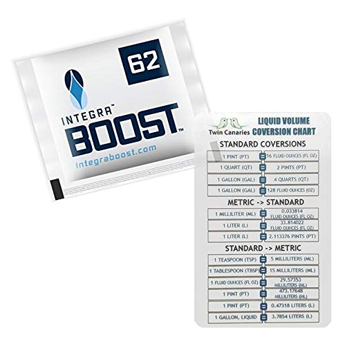 Integra Boost Medium 8 Gram Humidity Pack 62% (72) + Twin Canaries Chart by Integra Boost