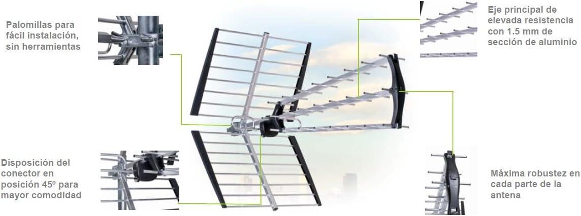 Tecatel antenas tv y soporte - Antena osta triple plegable ...